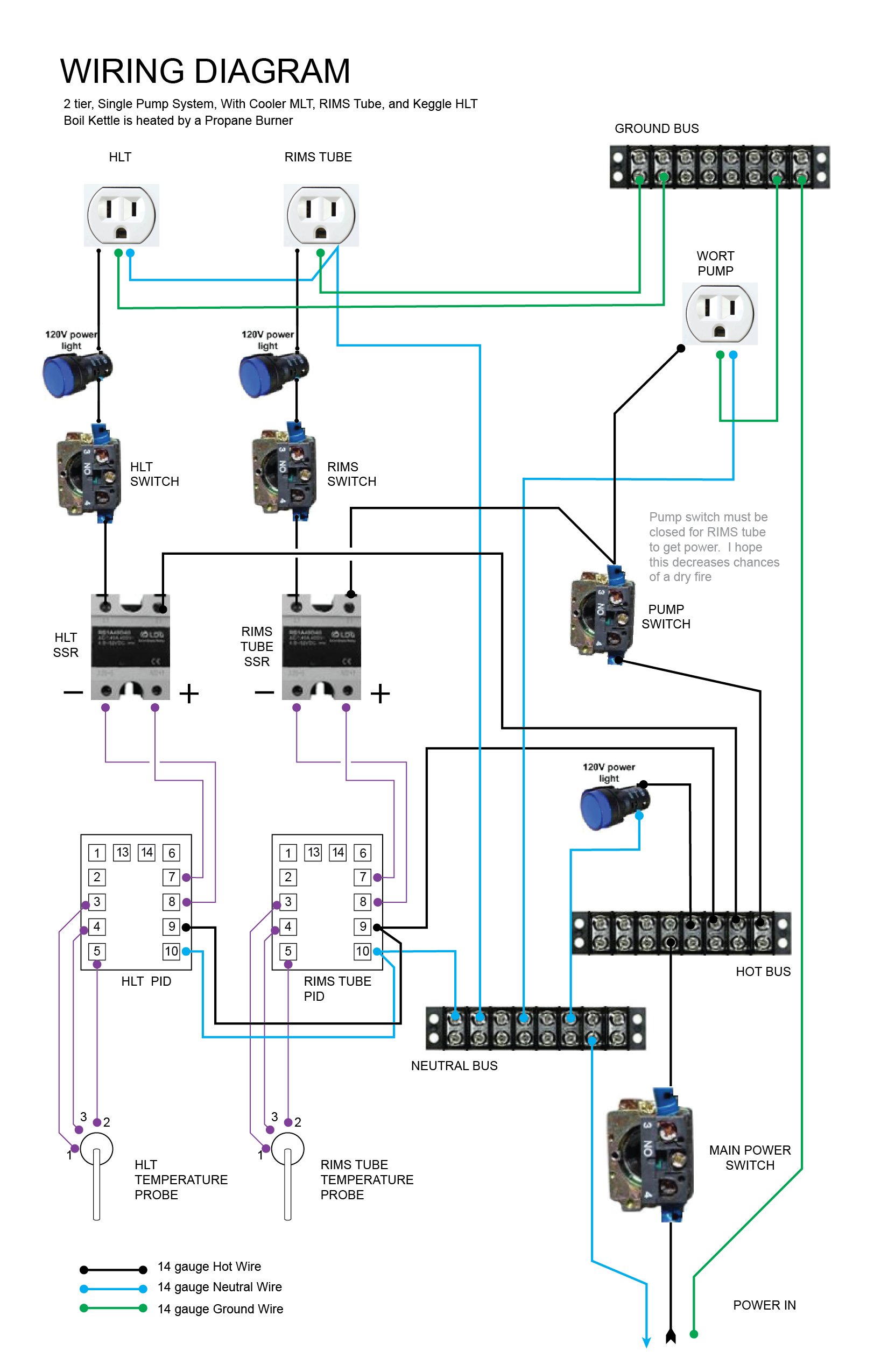 rims brewing wiring diagram rims tube wiring diagram